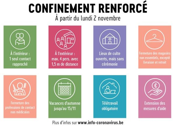 Confinement renforce